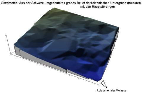 Tiefe Geothermie Gravimetrie Alpine Molasse