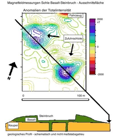 Basalt Steinbruch Erweiterung in die Tiefe Klärung mit Magnetfeldmessungen