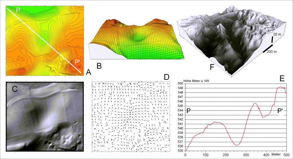 Digitales Geländemodell DGM 1 Bearbeitungsmöglichkeiten