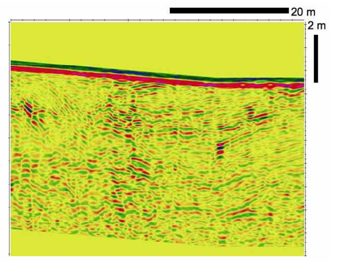 Bodenradar Kanaldamm - problematische Senkungsstrukturen