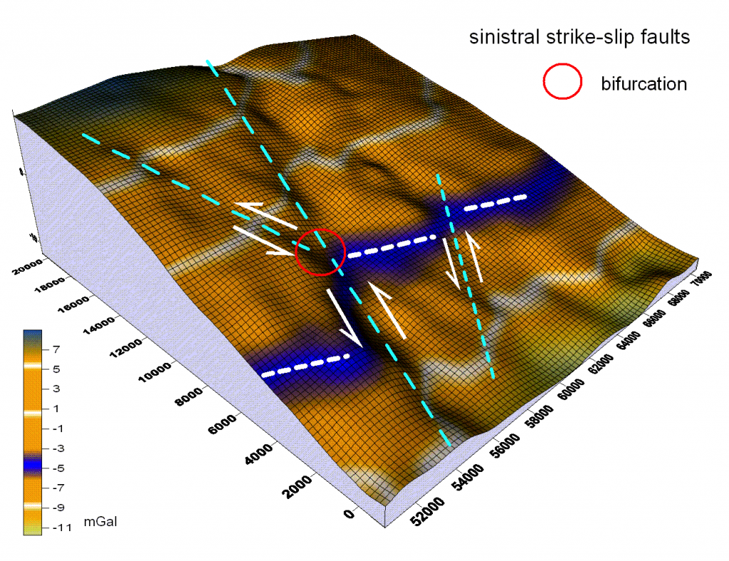 Gravimetrie strike-slip-Tektonik KWST-Exploration