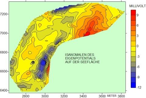 Geophysik Tutorial Eigenpotential-Messung auf See Umwelt